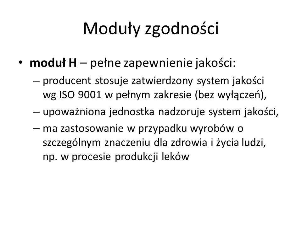 Moduły zgodności moduł H – pełne zapewnienie jakości: