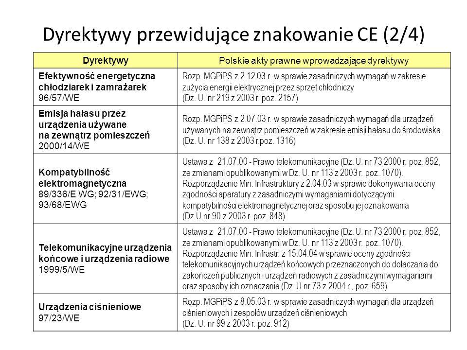 Dyrektywy przewidujące znakowanie CE (2/4)