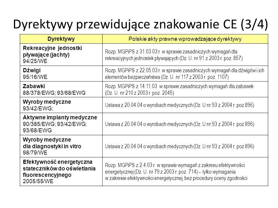 Dyrektywy przewidujące znakowanie CE (3/4)