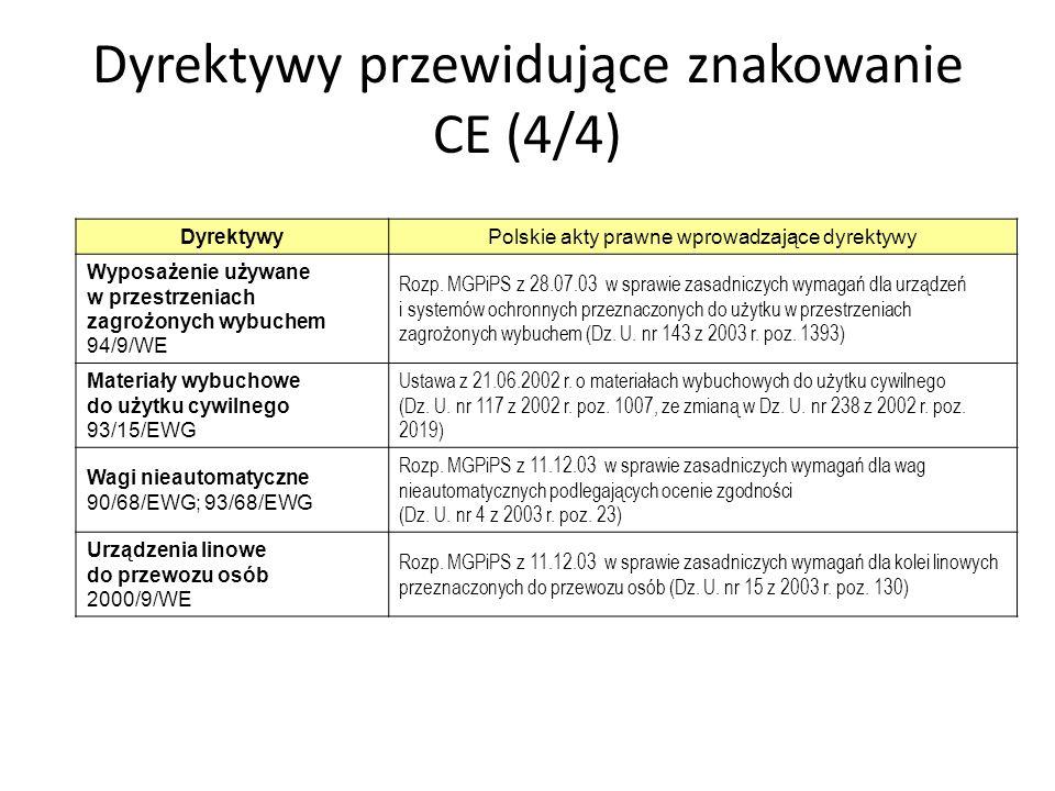 Dyrektywy przewidujące znakowanie CE (4/4)