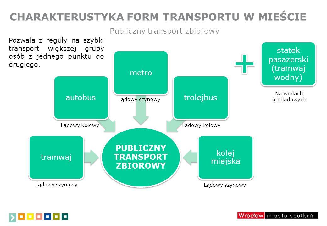 PUBLICZNY TRANSPORT ZBIOROWY