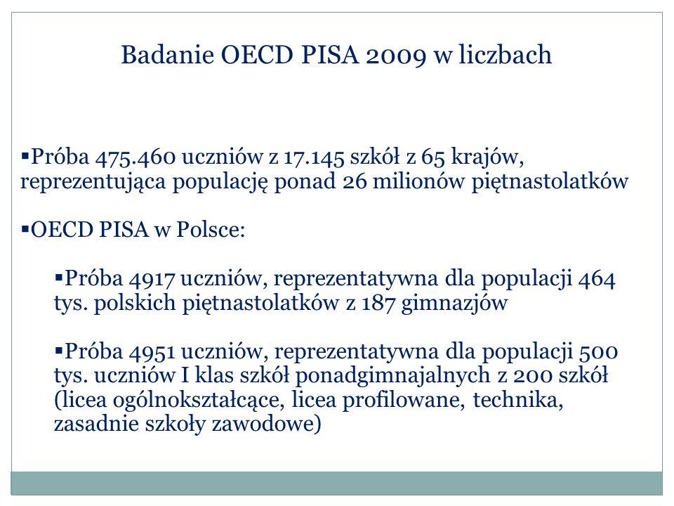 Badanie OECD PISA 2009 w liczbach