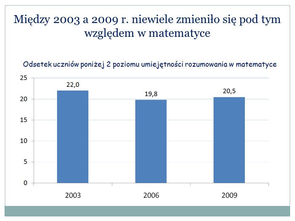 Między 2003 a 2009 r. niewiele zmieniło się pod tym względem w matematyce