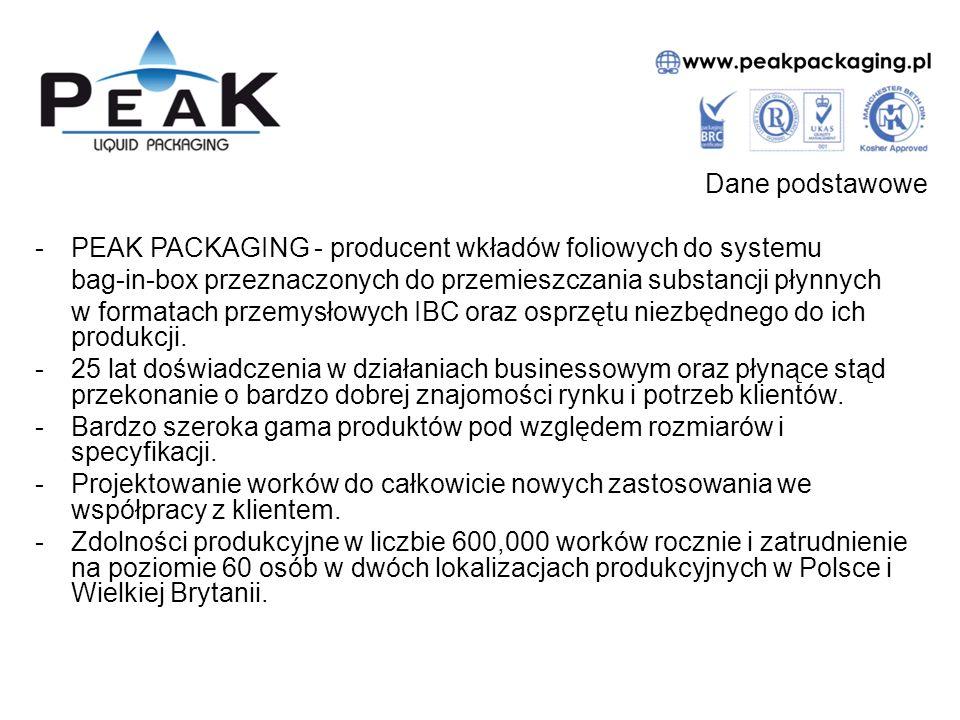 Dane podstawowe PEAK PACKAGING - producent wkładów foliowych do systemu. bag-in-box przeznaczonych do przemieszczania substancji płynnych.