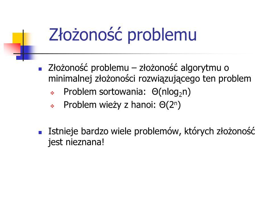 Złożoność problemu Złożoność problemu – złożoność algorytmu o minimalnej złożoności rozwiązującego ten problem.