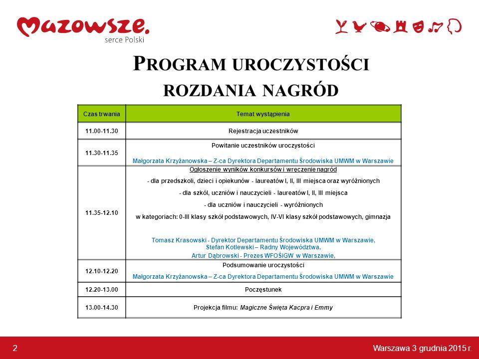 2 Warszawa 3 grudnia 2015 r. Czas trwania Temat wystąpienia