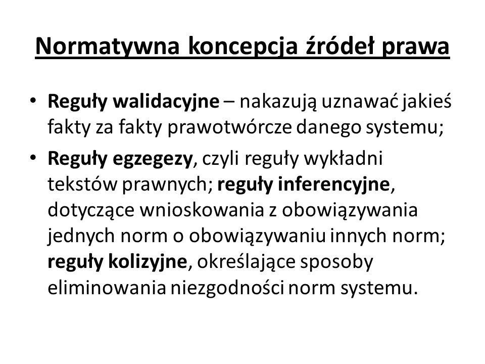 Normatywna koncepcja źródeł prawa