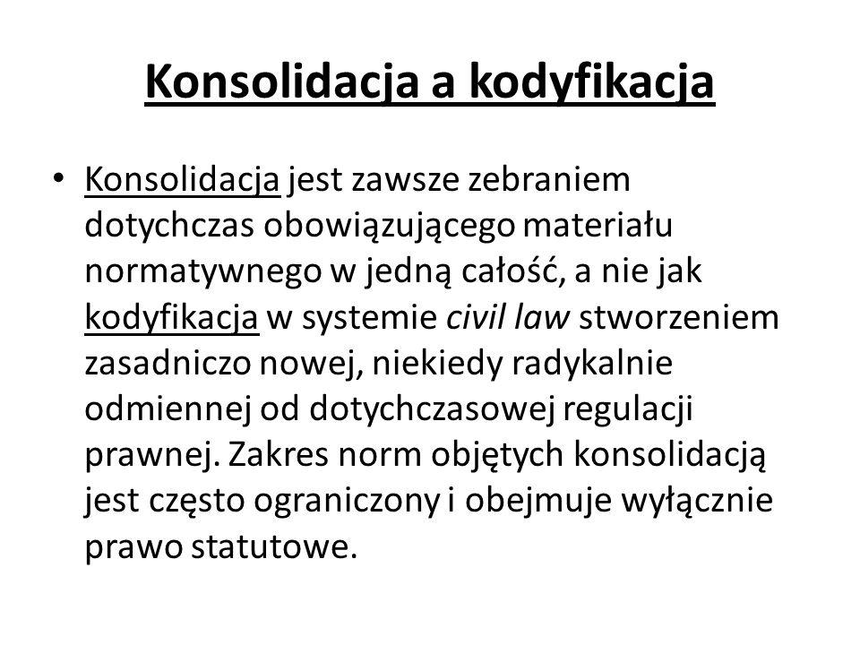 Konsolidacja a kodyfikacja