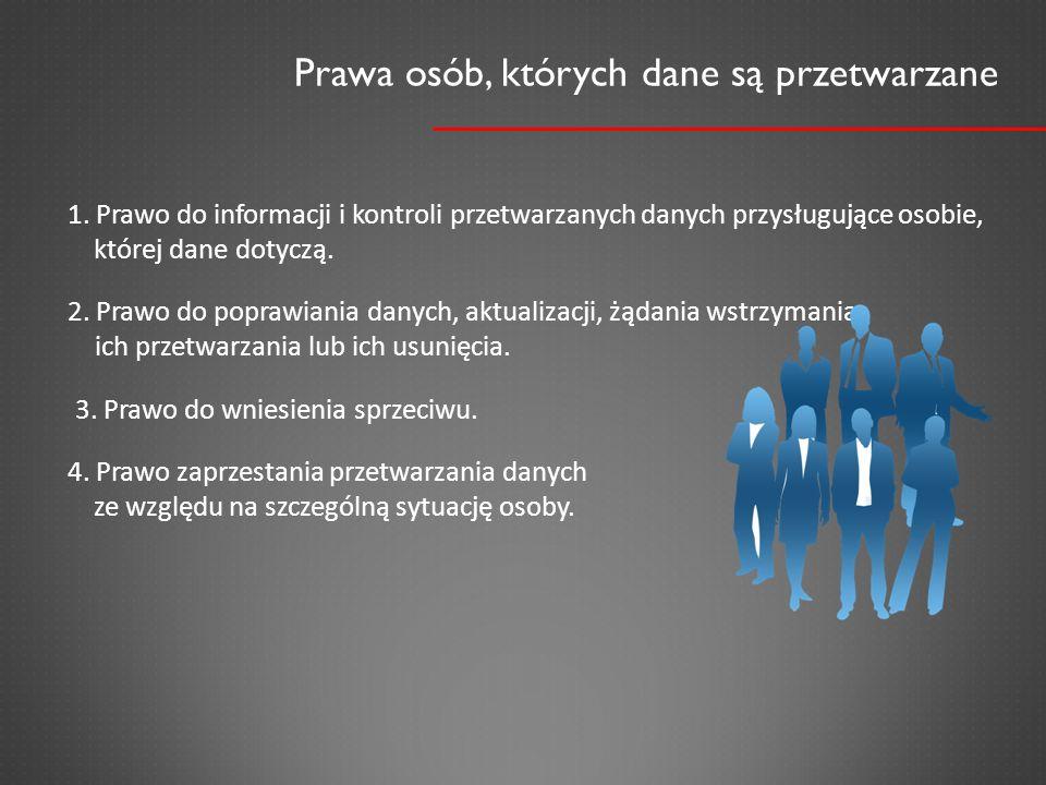 Prawa osób, których dane są przetwarzane