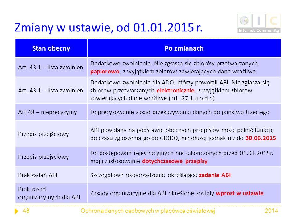 Zmiany w ustawie, od 01.01.2015 r. Stan obecny Po zmianach