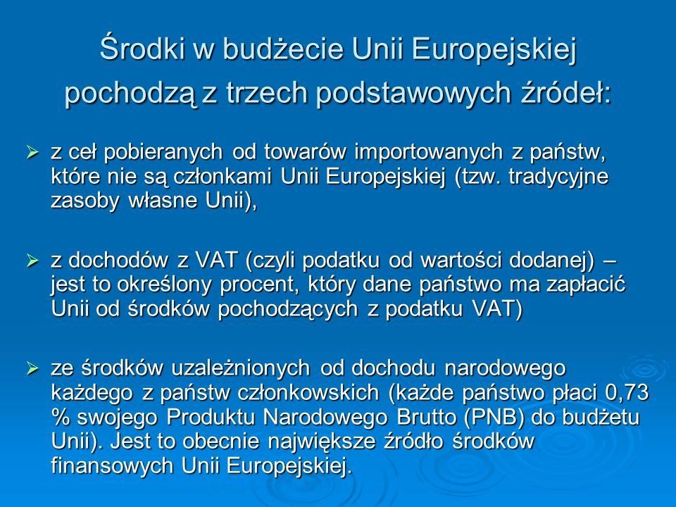 Środki w budżecie Unii Europejskiej pochodzą z trzech podstawowych źródeł: