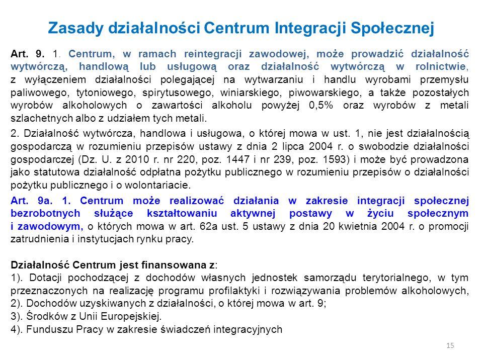 Zasady działalności Centrum Integracji Społecznej