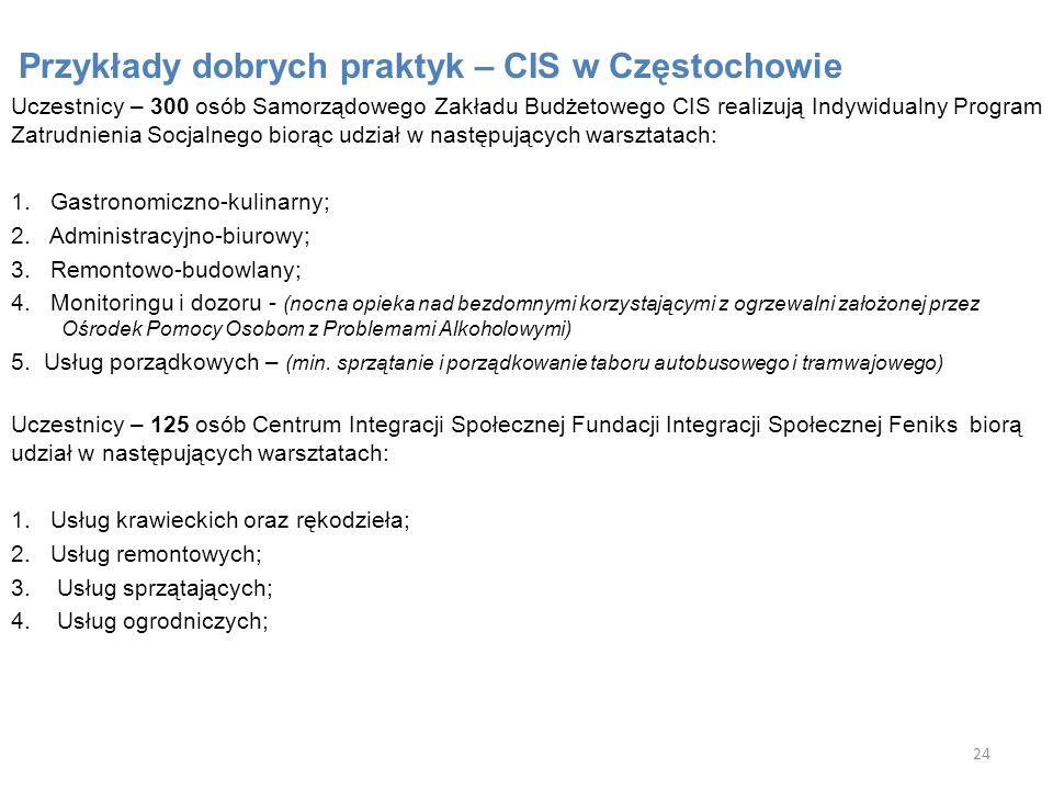 Przykłady dobrych praktyk – CIS w Częstochowie