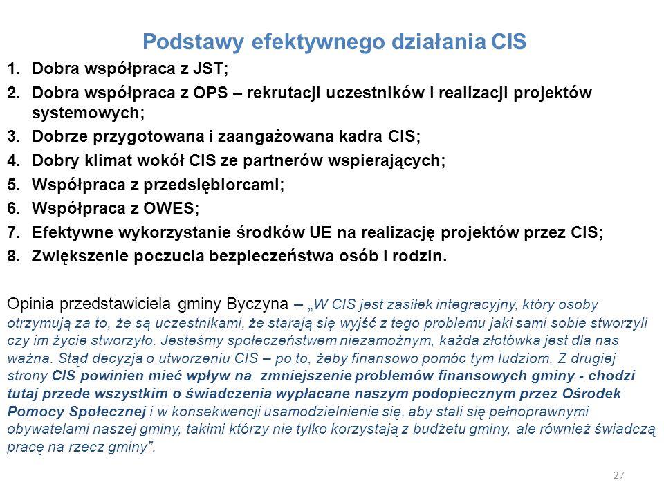 Podstawy efektywnego działania CIS