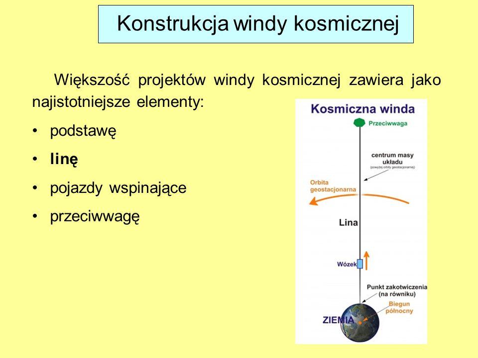 Konstrukcja windy kosmicznej