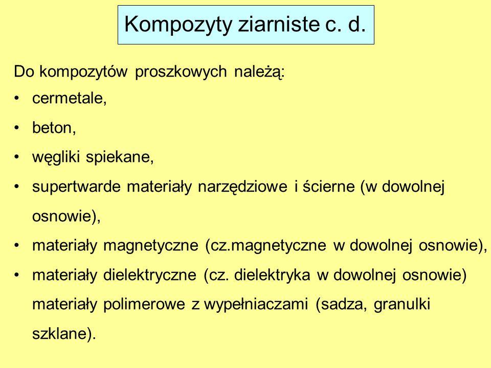 Kompozyty ziarniste c. d.