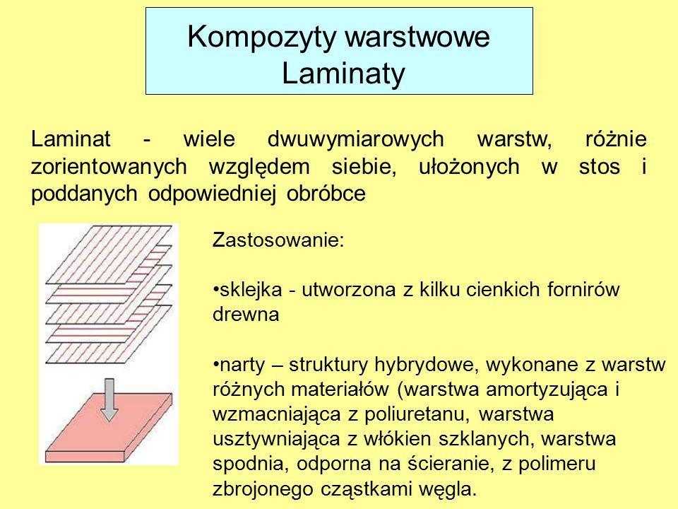 Kompozyty warstwowe Laminaty