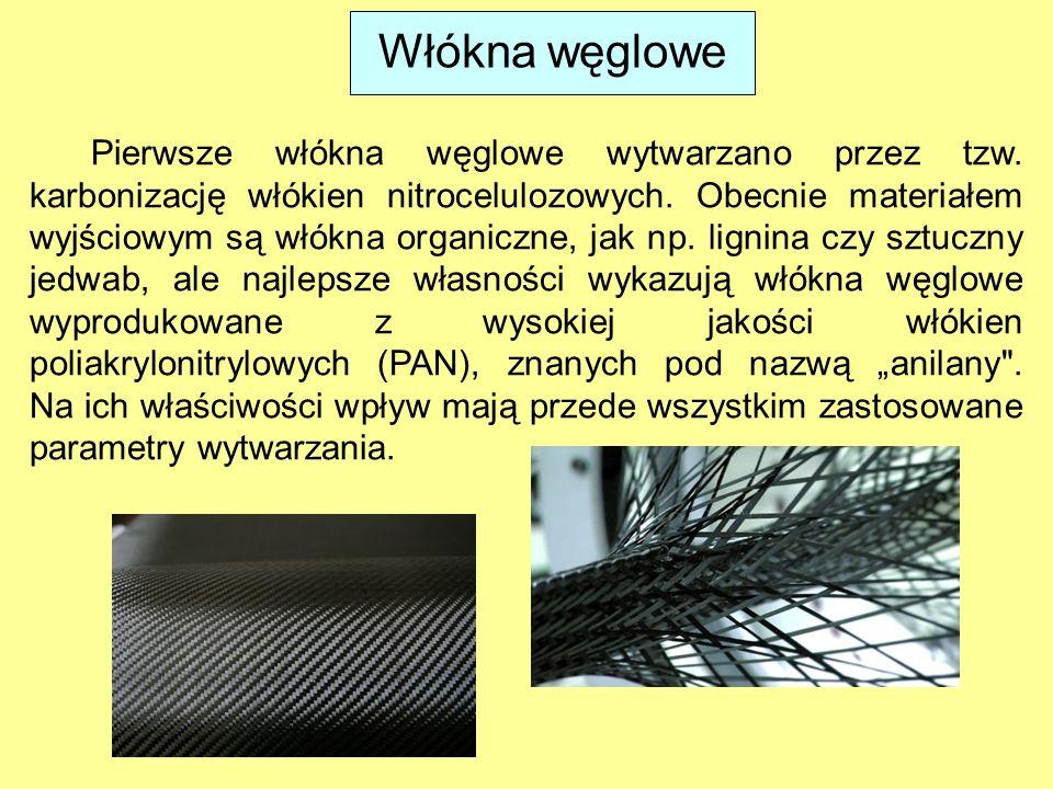 Włókna węglowe