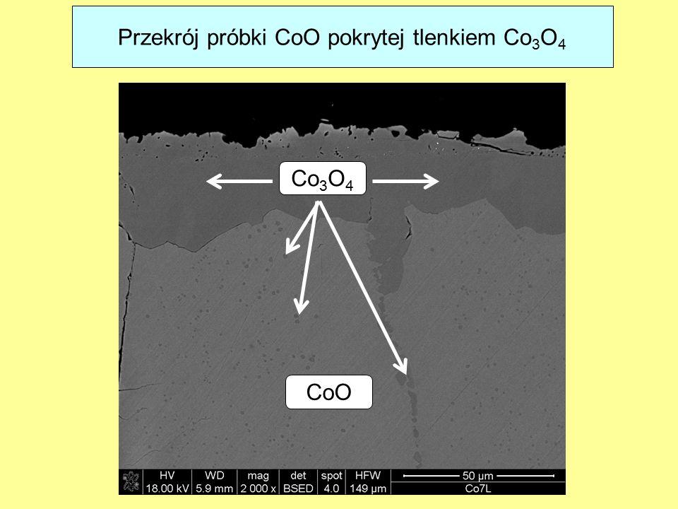 Przekrój próbki CoO pokrytej tlenkiem Co3O4