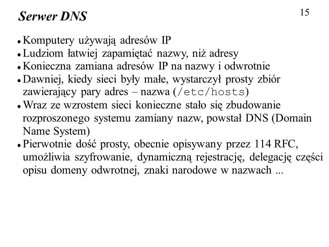 Serwer DNS Komputery używają adresów IP