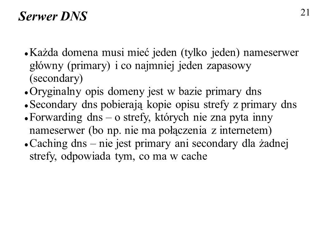 21 Serwer DNS. Każda domena musi mieć jeden (tylko jeden) nameserwer główny (primary) i co najmniej jeden zapasowy (secondary)