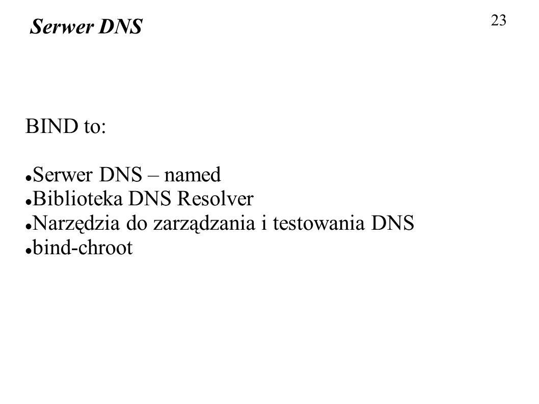 Biblioteka DNS Resolver Narzędzia do zarządzania i testowania DNS