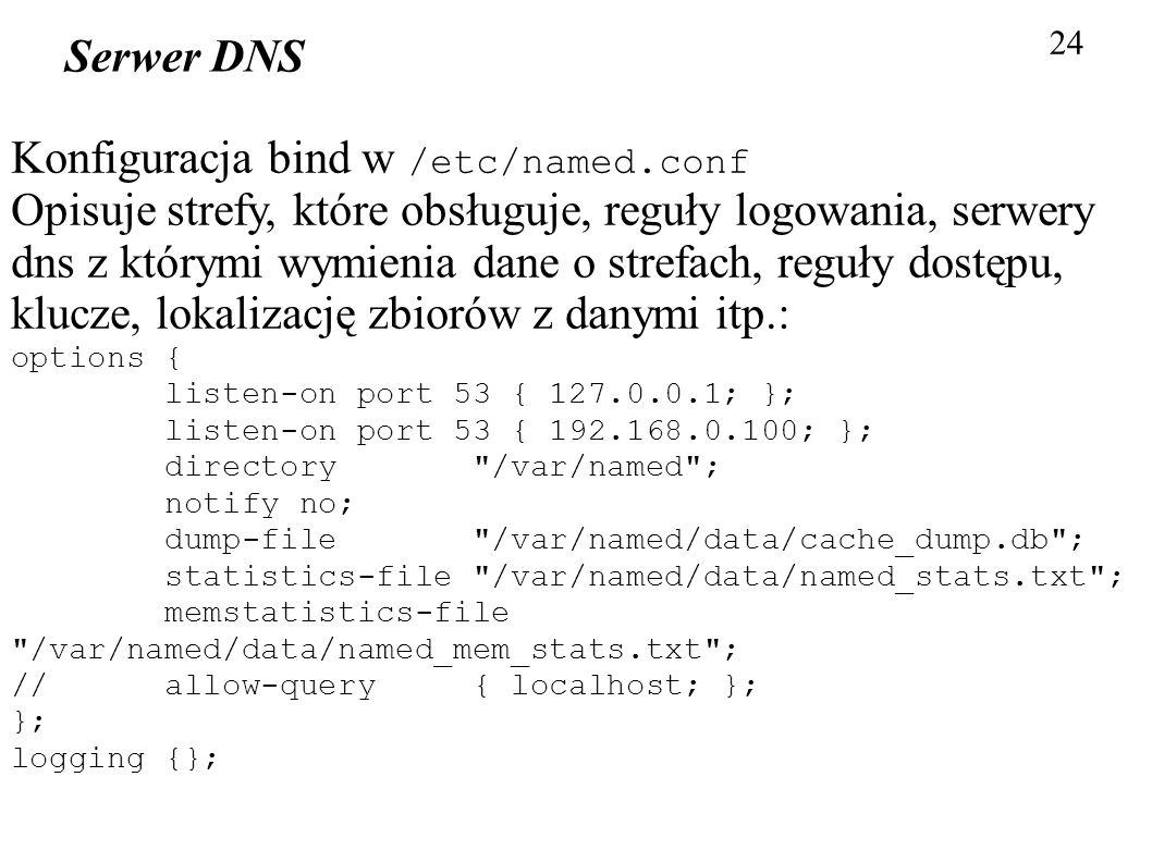 Konfiguracja bind w /etc/named.conf