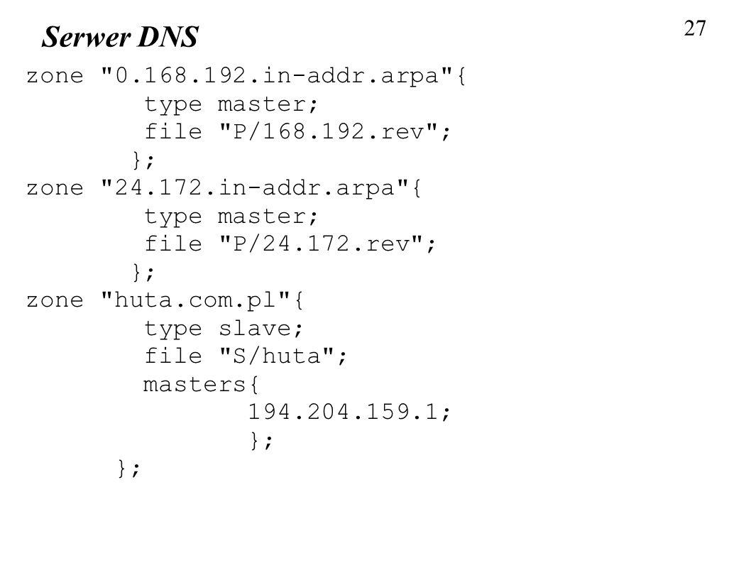 Serwer DNS zone 0.168.192.in-addr.arpa { type master;