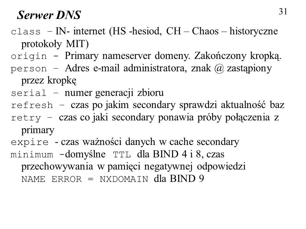 Serwer DNS expire - czas ważności danych w cache secondary