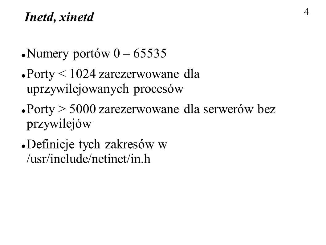 Porty < 1024 zarezerwowane dla uprzywilejowanych procesów