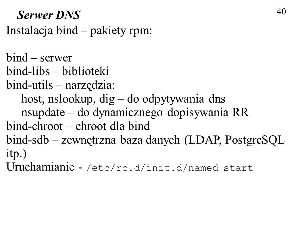 Instalacja bind – pakiety rpm: bind – serwer bind-libs – biblioteki