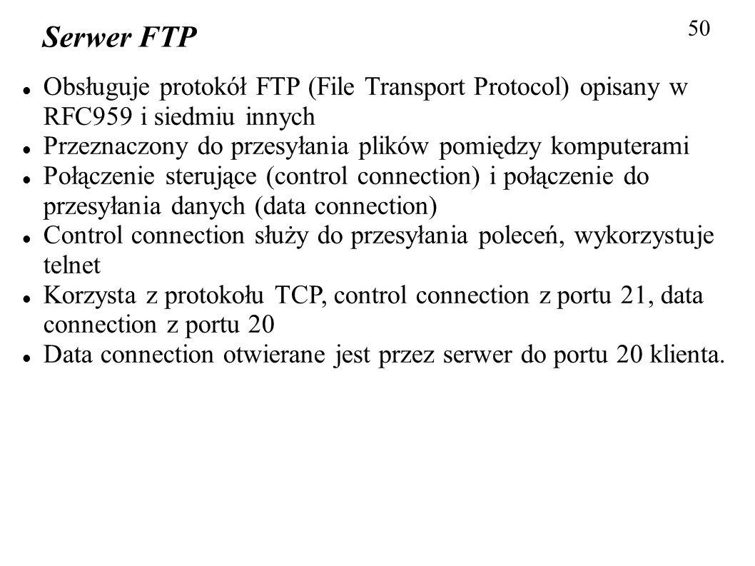 50 Serwer FTP. Obsługuje protokół FTP (File Transport Protocol) opisany w RFC959 i siedmiu innych.