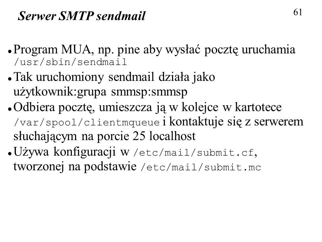 Program MUA, np. pine aby wysłać pocztę uruchamia /usr/sbin/sendmail
