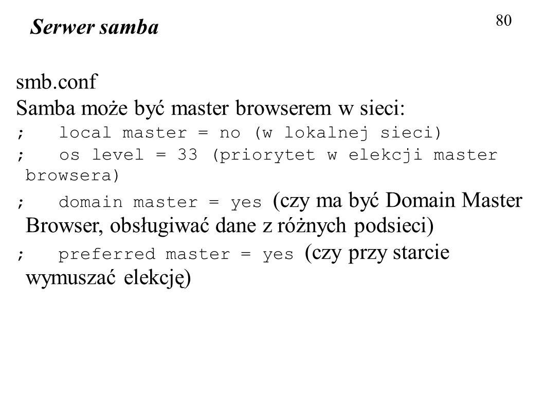 Samba może być master browserem w sieci: