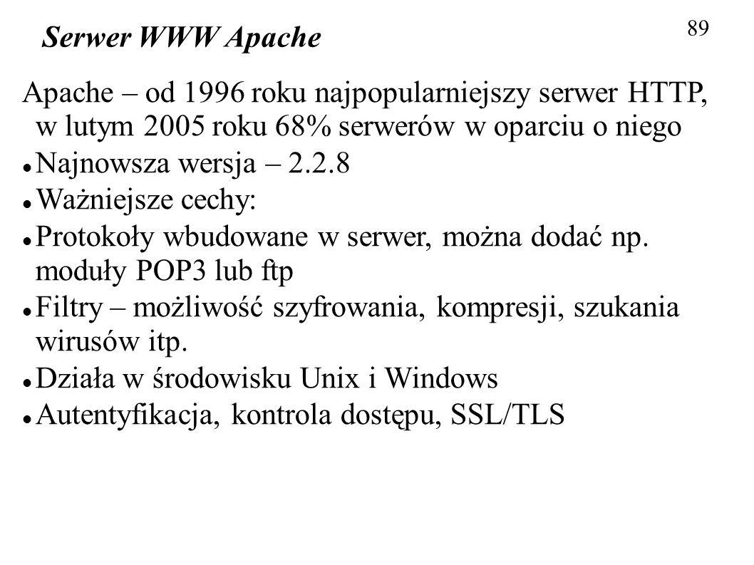 Protokoły wbudowane w serwer, można dodać np. moduły POP3 lub ftp