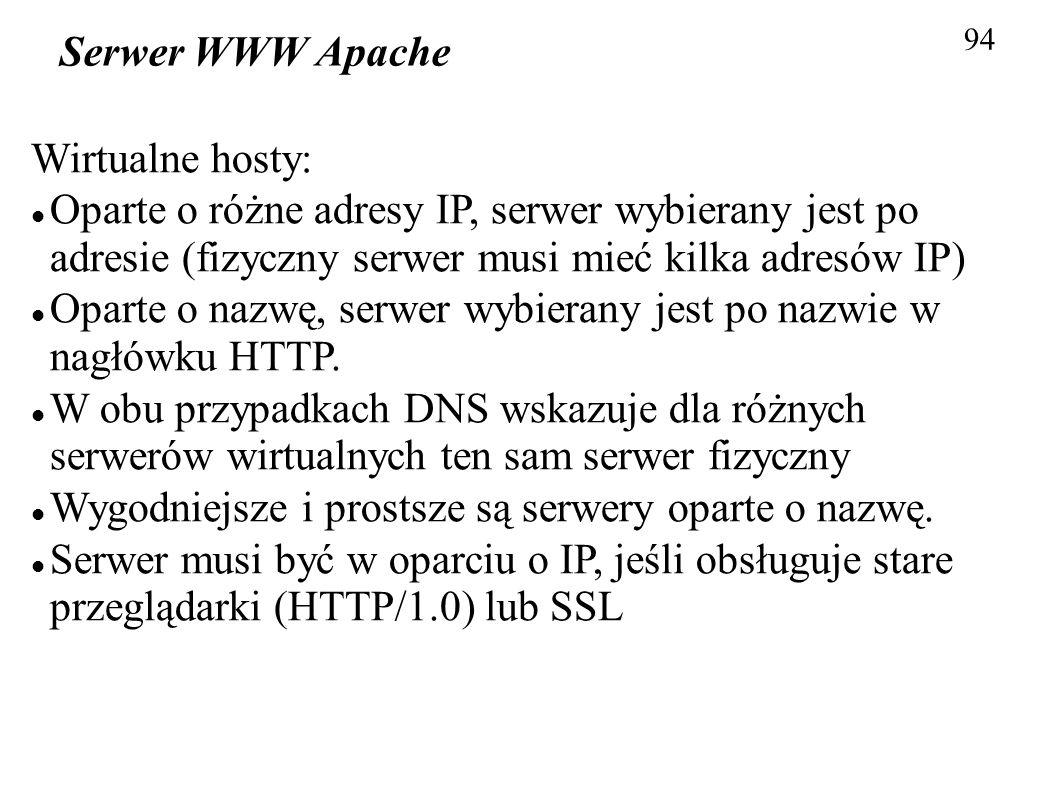 Oparte o nazwę, serwer wybierany jest po nazwie w nagłówku HTTP.