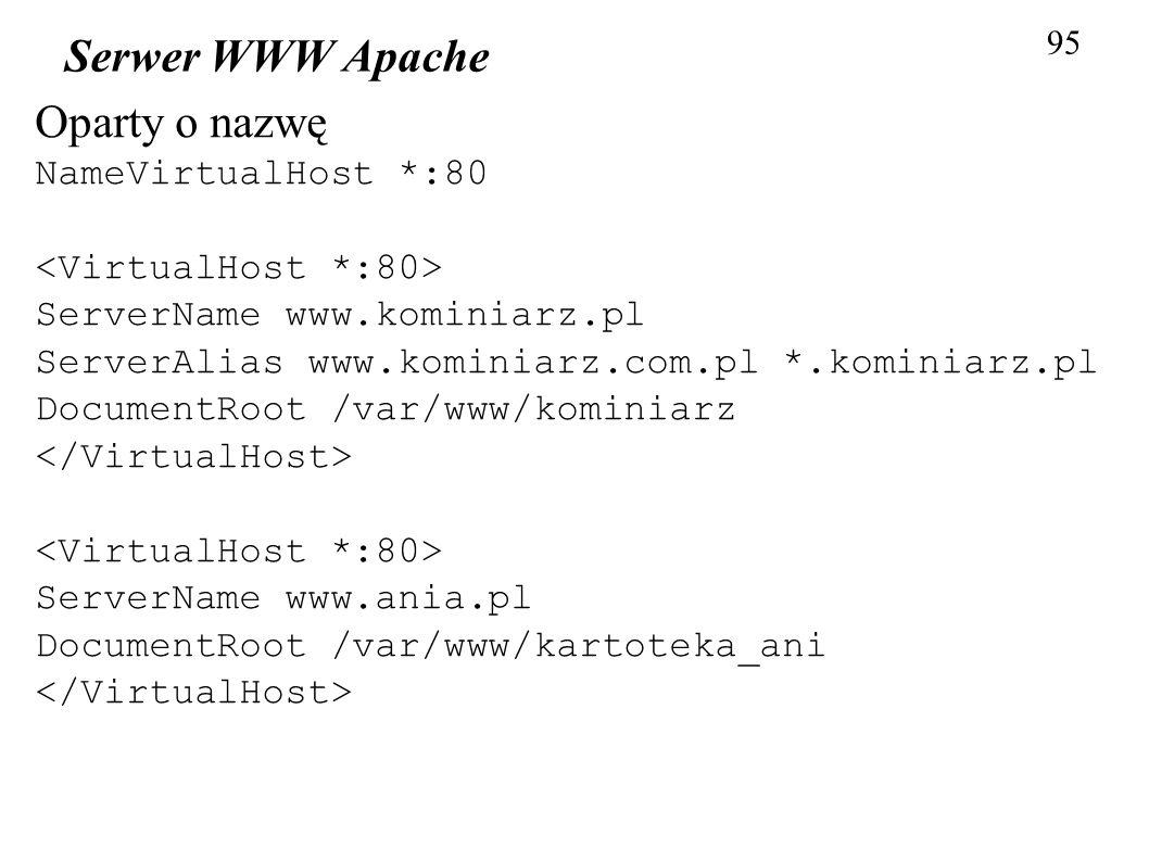 Serwer WWW Apache Oparty o nazwę NameVirtualHost *:80
