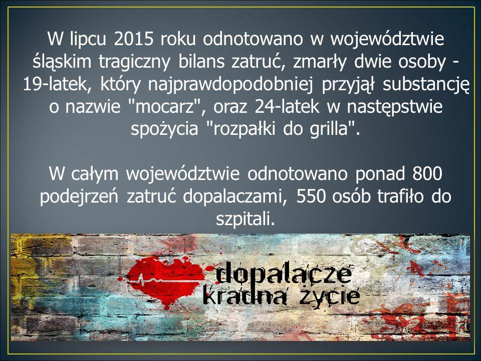 W lipcu 2015 roku odnotowano w województwie śląskim tragiczny bilans zatruć, zmarły dwie osoby - 19-latek, który najprawdopodobniej przyjął substancję o nazwie mocarz , oraz 24-latek w następstwie spożycia rozpałki do grilla .
