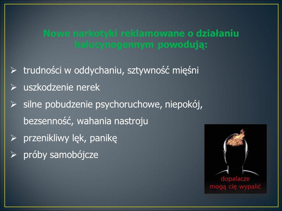Nowe narkotyki reklamowane o działaniu halucynogennym powodują: