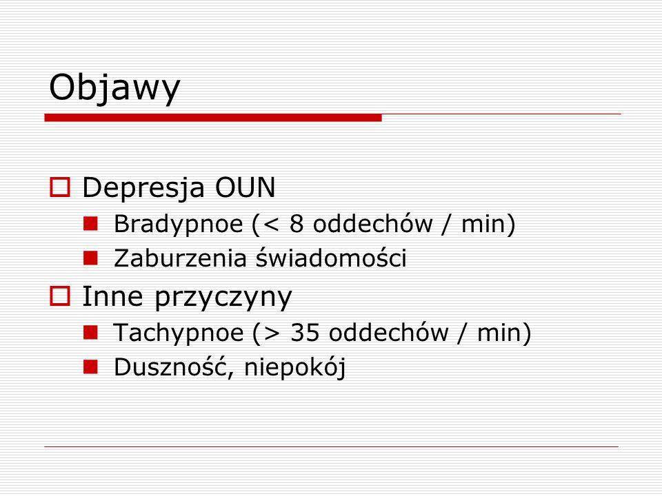 Objawy Depresja OUN Inne przyczyny Bradypnoe (< 8 oddechów / min)