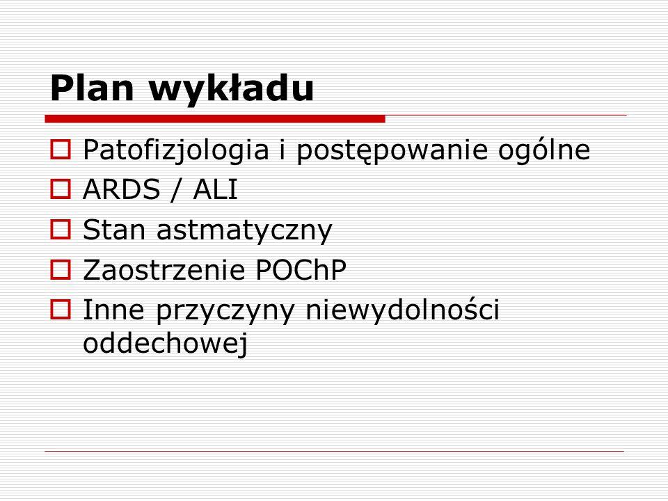 Plan wykładu Patofizjologia i postępowanie ogólne ARDS / ALI