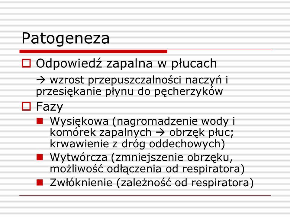 Patogeneza Odpowiedź zapalna w płucach