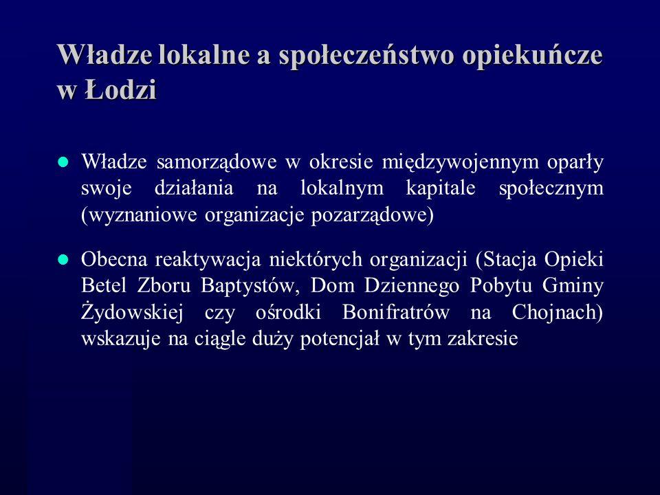 Władze lokalne a społeczeństwo opiekuńcze w Łodzi