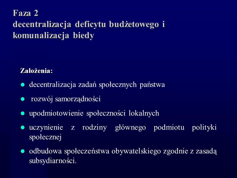 Faza 2 decentralizacja deficytu budżetowego i komunalizacja biedy