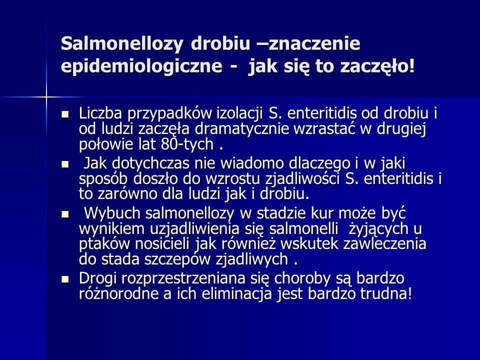 Salmonellozy drobiu –znaczenie epidemiologiczne - jak się to zaczęło!