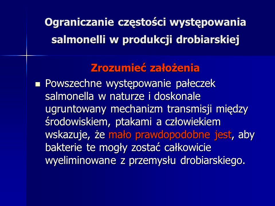 Ograniczanie częstości występowania salmonelli w produkcji drobiarskiej