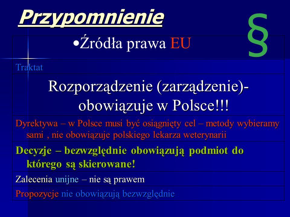 Rozporządzenie (zarządzenie)- obowiązuje w Polsce!!!