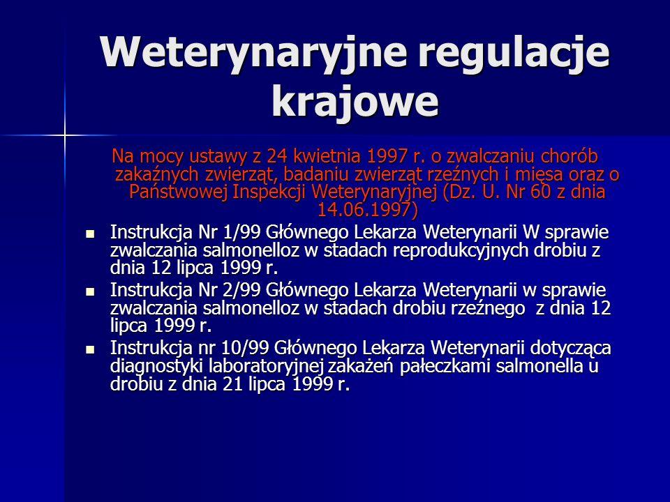 Weterynaryjne regulacje krajowe