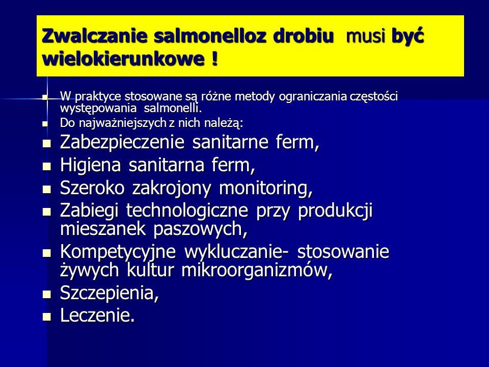 Zwalczanie salmonelloz drobiu musi być wielokierunkowe !