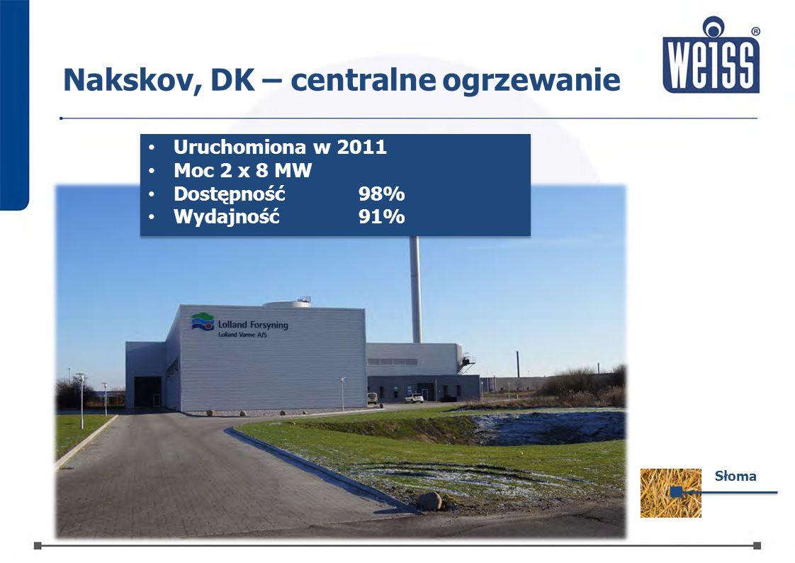 Nakskov, DK – centralne ogrzewanie